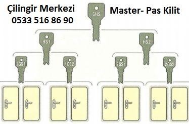 Master Pas Kilit Sistemleri